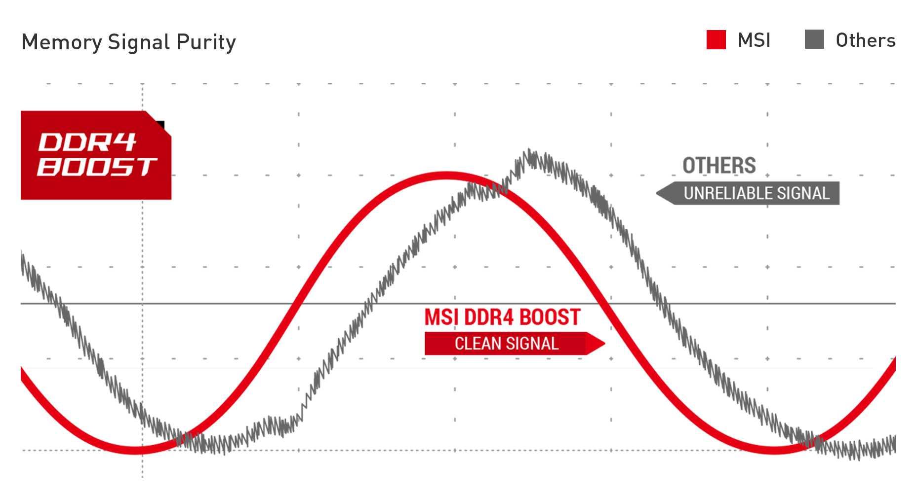 MSI MAG B460M MORTAR WIFI DDR4 BOOST
