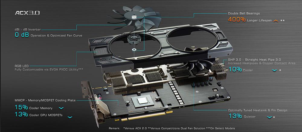 Geforce gtx 1080 ftw acx 3 0 gaming 8gb pci e w dvi hdmi triple dp
