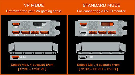 Gigabyte Aorus Geforce Gtx 1080 Ti Xtreme Edition 11gb Pci