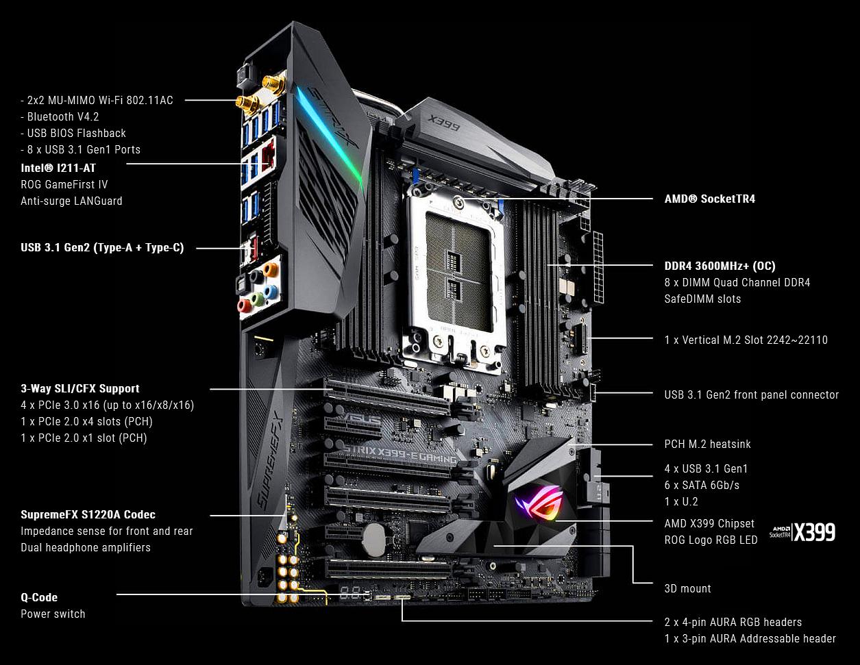 Asus ROG STRIX X399-E GAMING w/ DDR4-2666, 7 1 Audio, GB LAN
