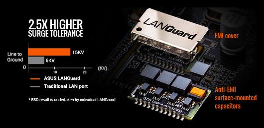 Asus B250 MINING EXPERT w/ DDR4 2400, 7 1 Audio, Gigabit LAN, 19x