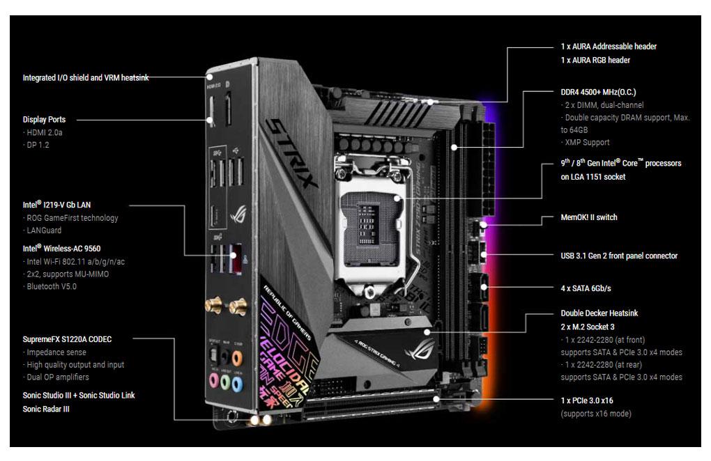 Image result for ROG STRIX Z390-I GAMING