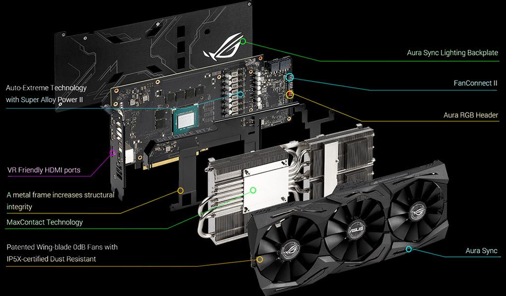 Asus ROG STRIX RTX2060 ADVANCED GAMING GeForce RTX 2060 6GB PCI-E w