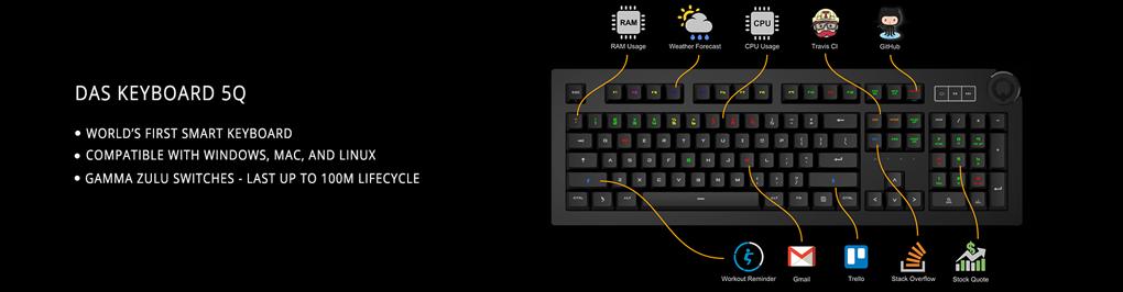 Das Keyboard 5Q