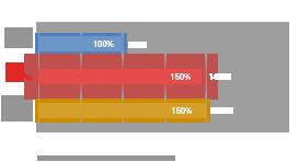 chart-geforce
